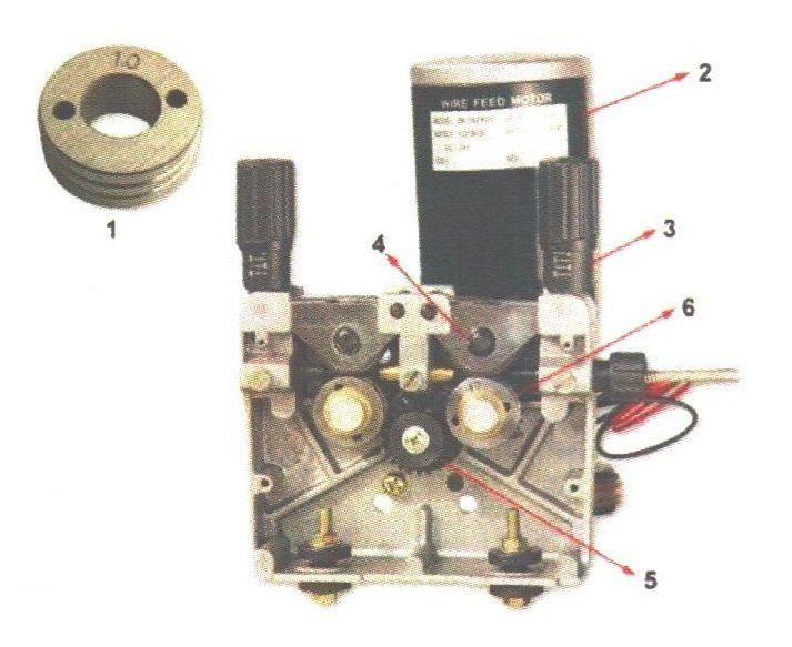 4RA 42V profi podavač drátu 4-kladka (posuv drátu pro svářečky MIG/MAG)