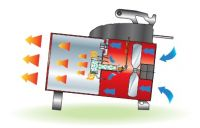 Teplogenerátor GP18MC 15-30kW na PB