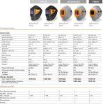 Ochranný svářečský filtr (kazeta) 760, 70 800 760